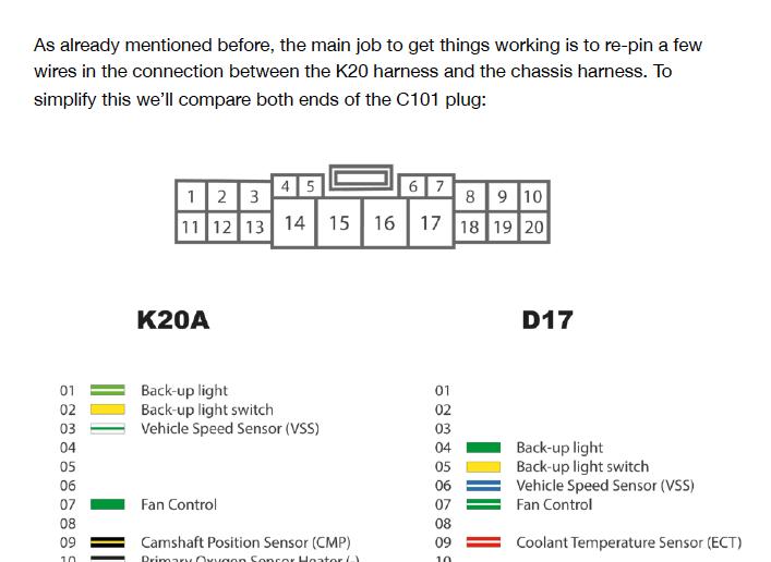 k20-swap-wiring-guide-2