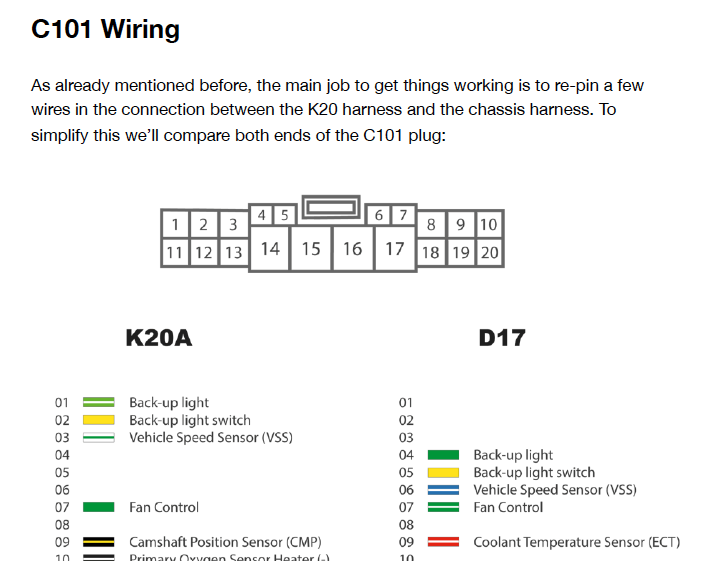 k20-swap-wiring-guide-2